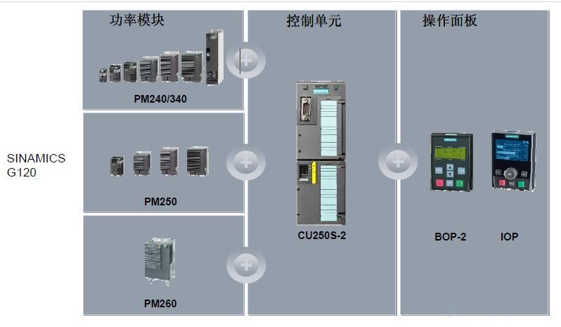SINAMICS G120-3.png